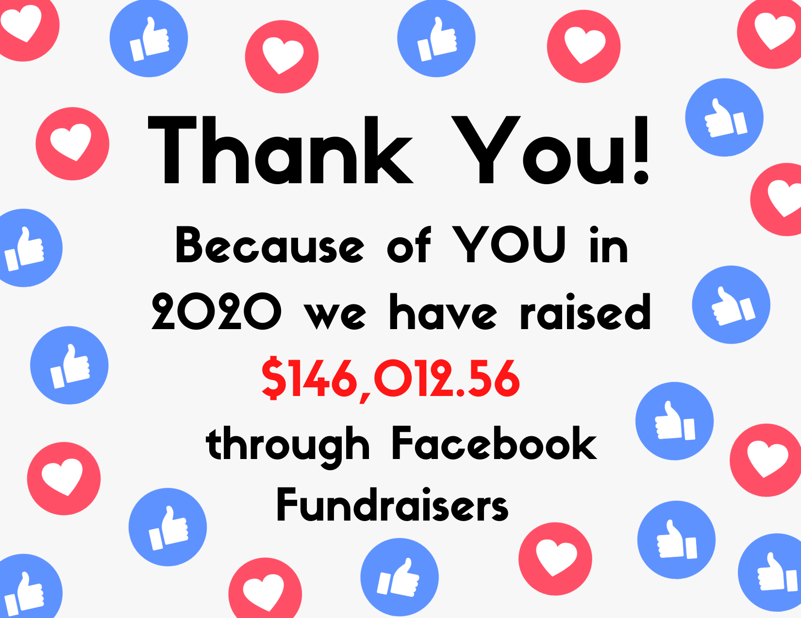 Facebook fundraisers.png